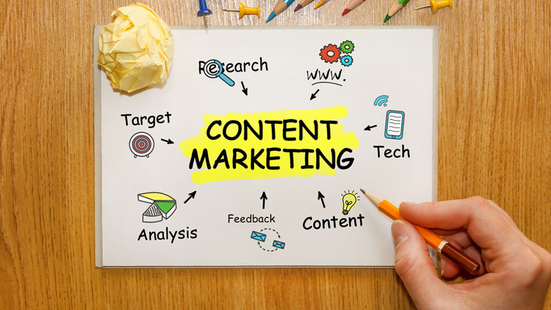 5 Must-Follow Content Marketing Trends for Brands